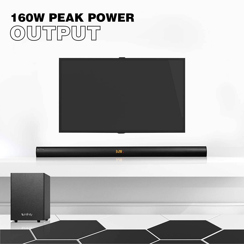 160 Watt Peak Power System Output